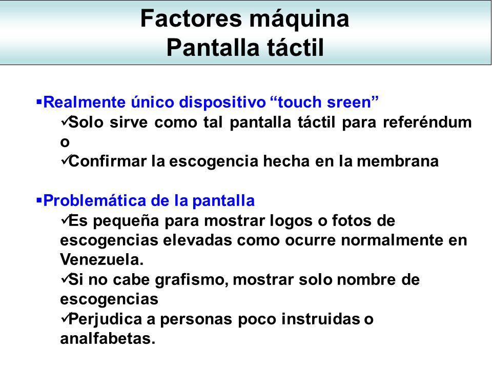Factores máquina Pantalla táctil