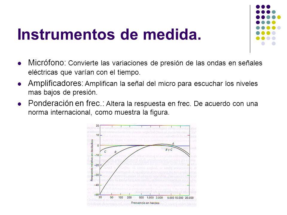 Instrumentos de medida.