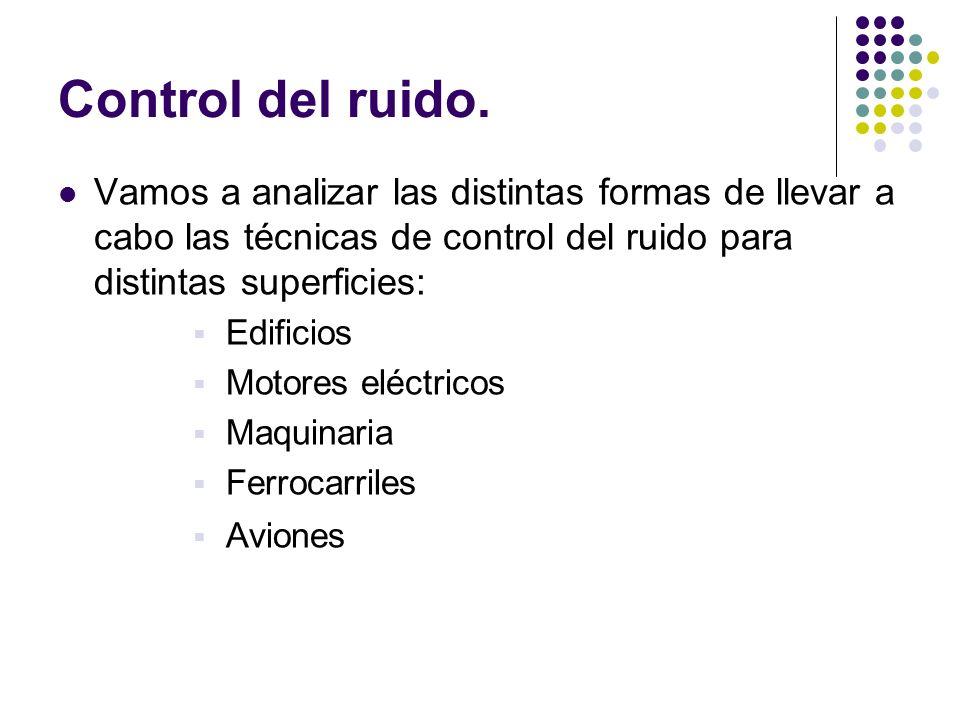 Control del ruido. Vamos a analizar las distintas formas de llevar a cabo las técnicas de control del ruido para distintas superficies: