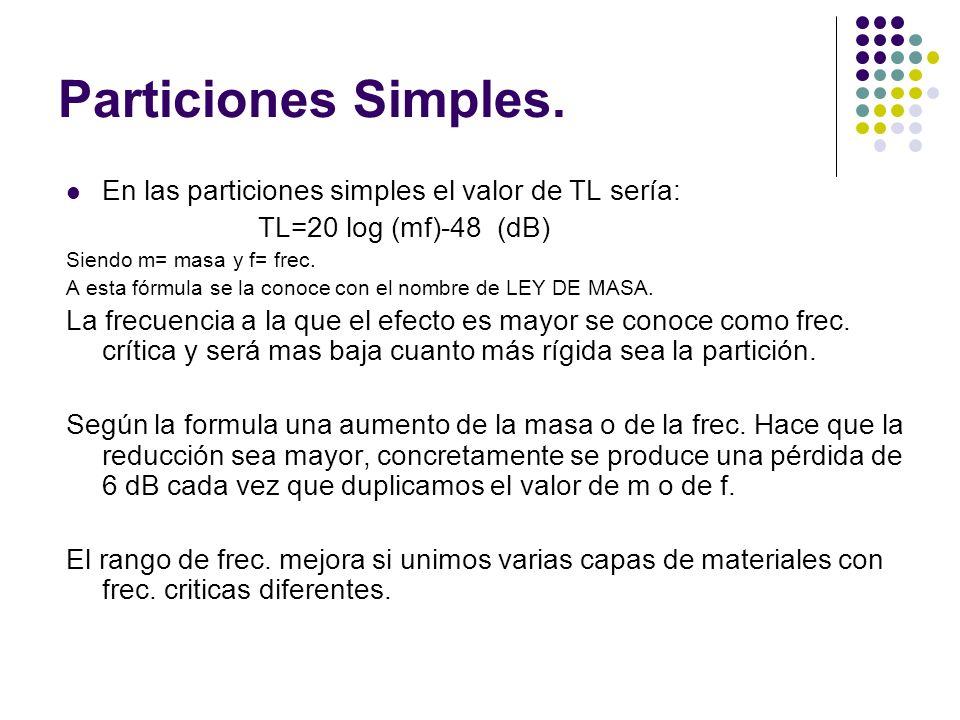 Particiones Simples. En las particiones simples el valor de TL sería: