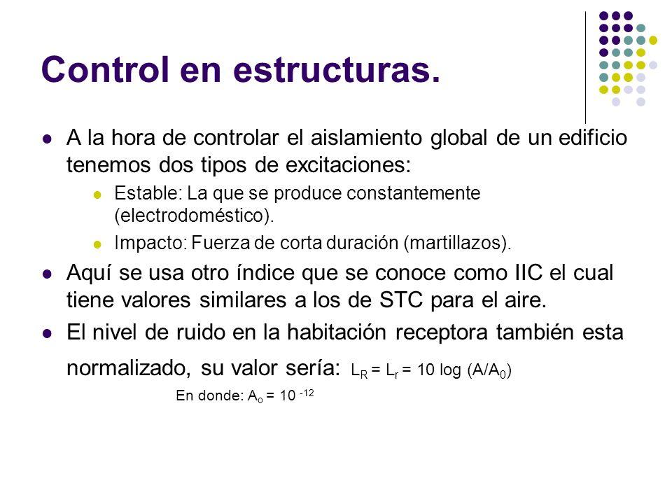 Control en estructuras.