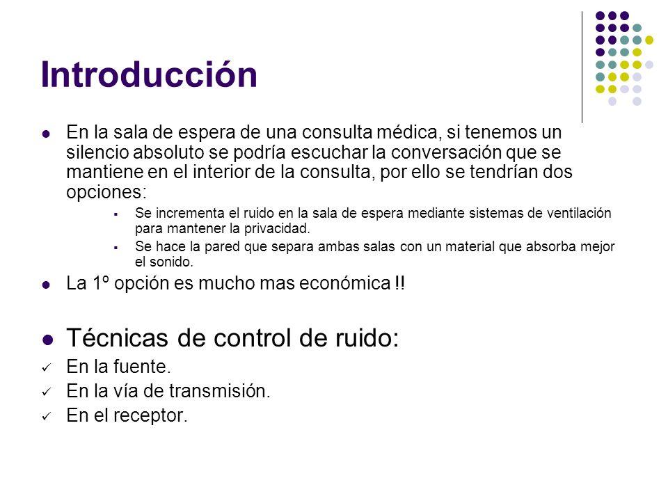 Introducción Técnicas de control de ruido: