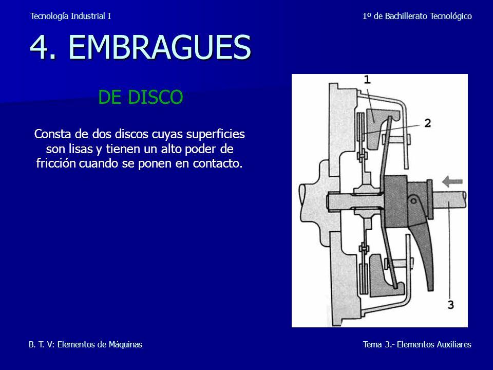 Tecnología Industrial I 1º de Bachillerato Tecnológico