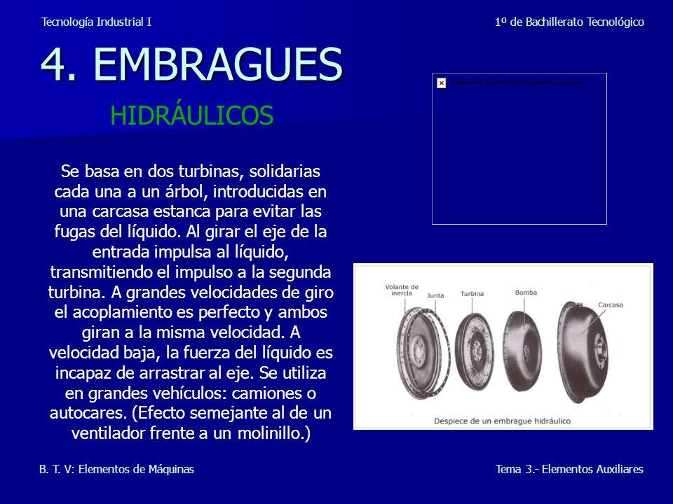 4. EMBRAGUES HIDRÁULICOS