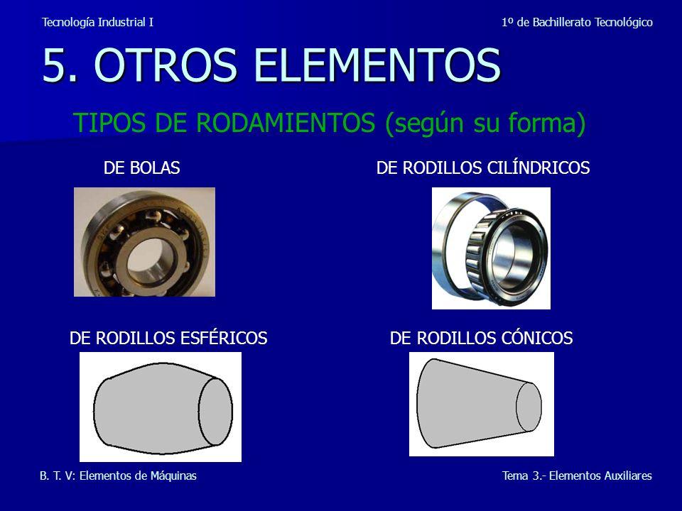 TIPOS DE RODAMIENTOS (según su forma)