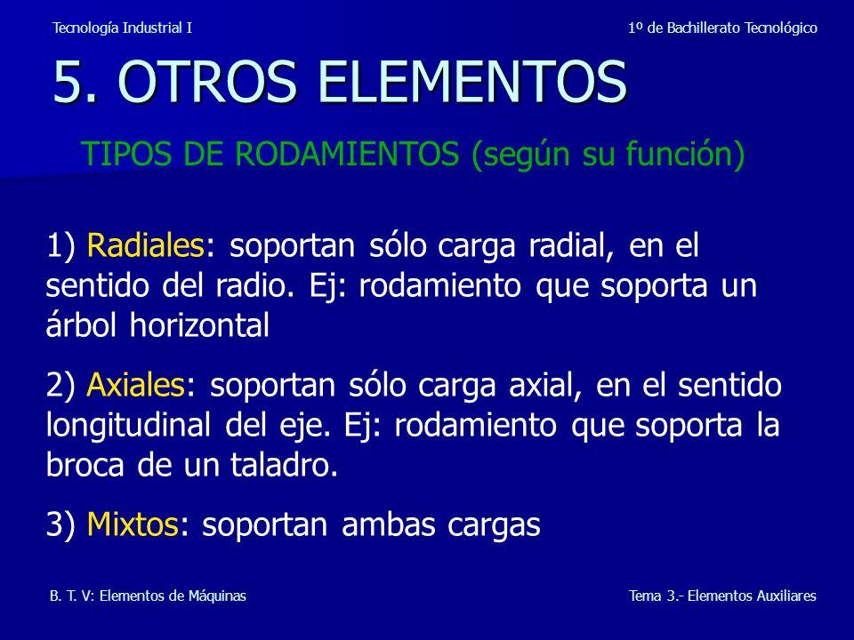 TIPOS DE RODAMIENTOS (según su función)