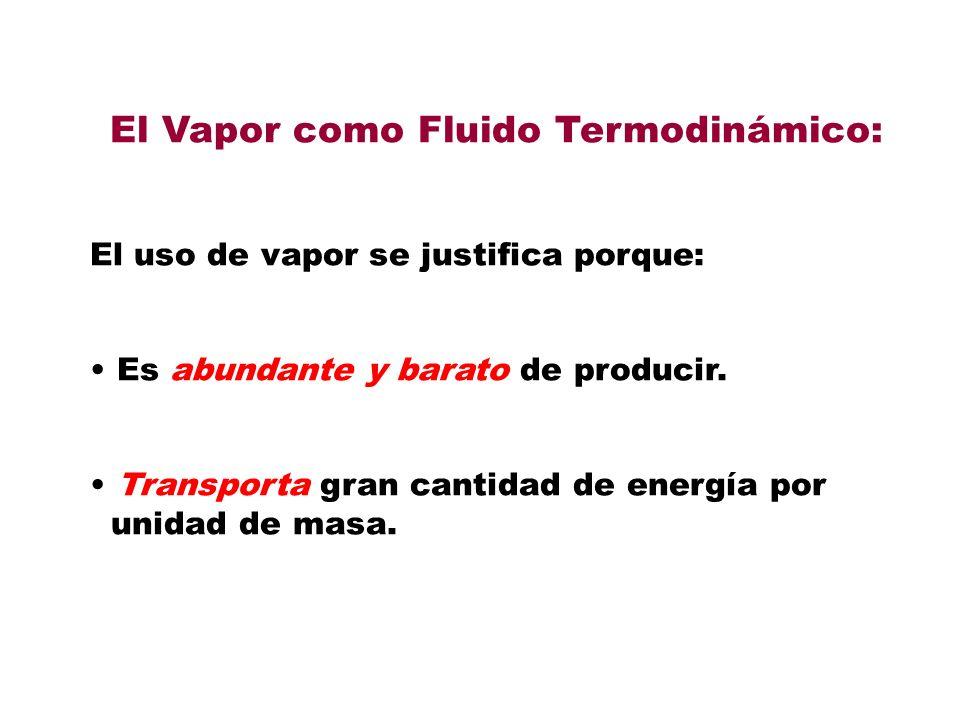 El Vapor como Fluido Termodinámico: