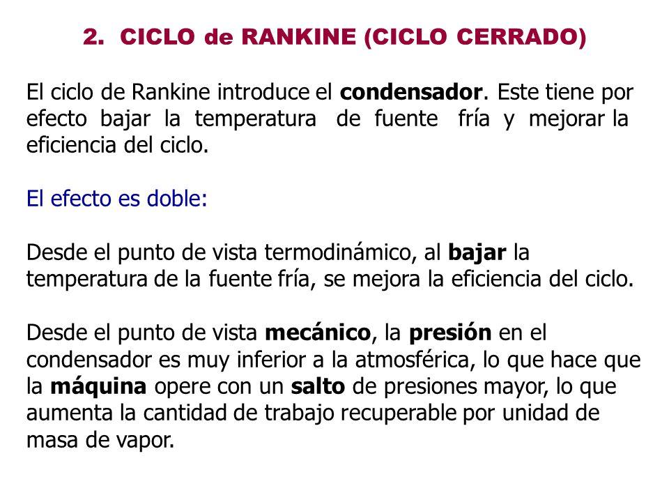 2. CICLO de RANKINE (CICLO CERRADO)