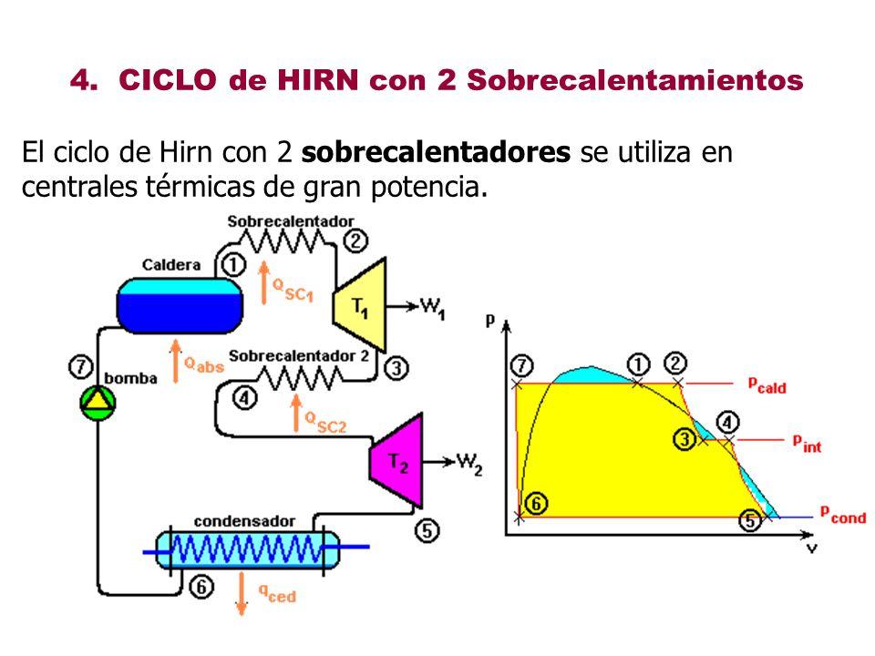4. CICLO de HIRN con 2 Sobrecalentamientos