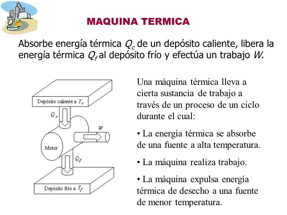 MAQUINA TERMICA Absorbe energía térmica Qc de un depósito caliente, libera la energía térmica Qf al depósito frío y efectúa un trabajo W.