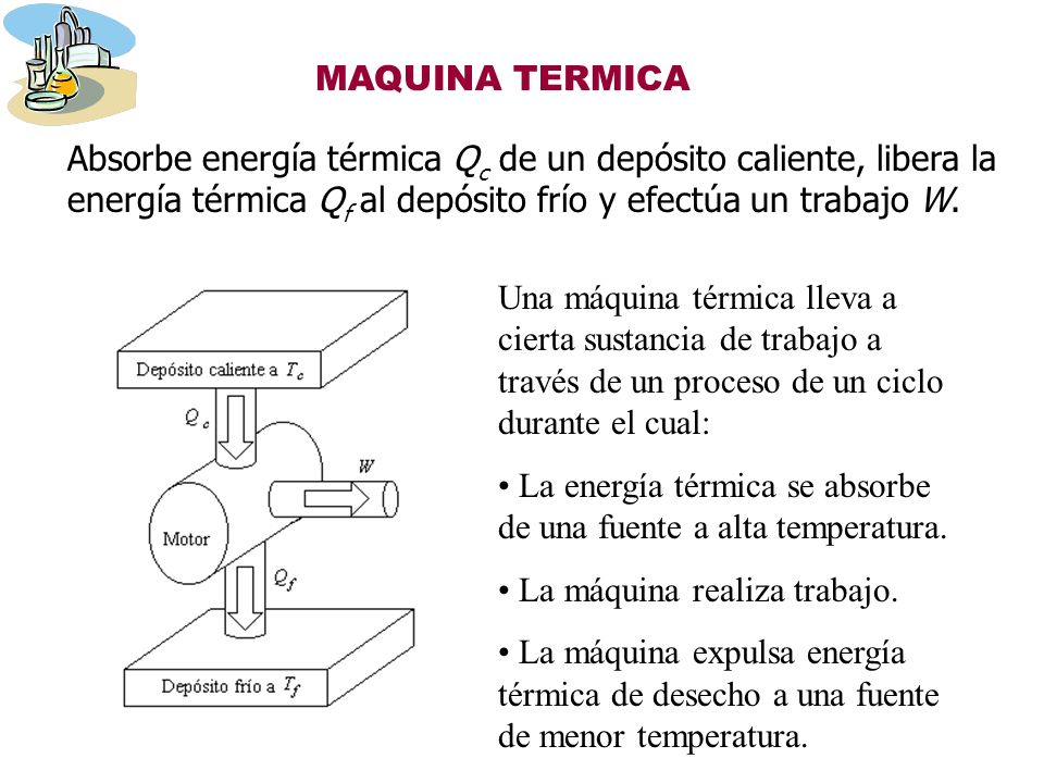 MAQUINA TERMICAAbsorbe energía térmica Qc de un depósito caliente, libera la energía térmica Qf al depósito frío y efectúa un trabajo W.