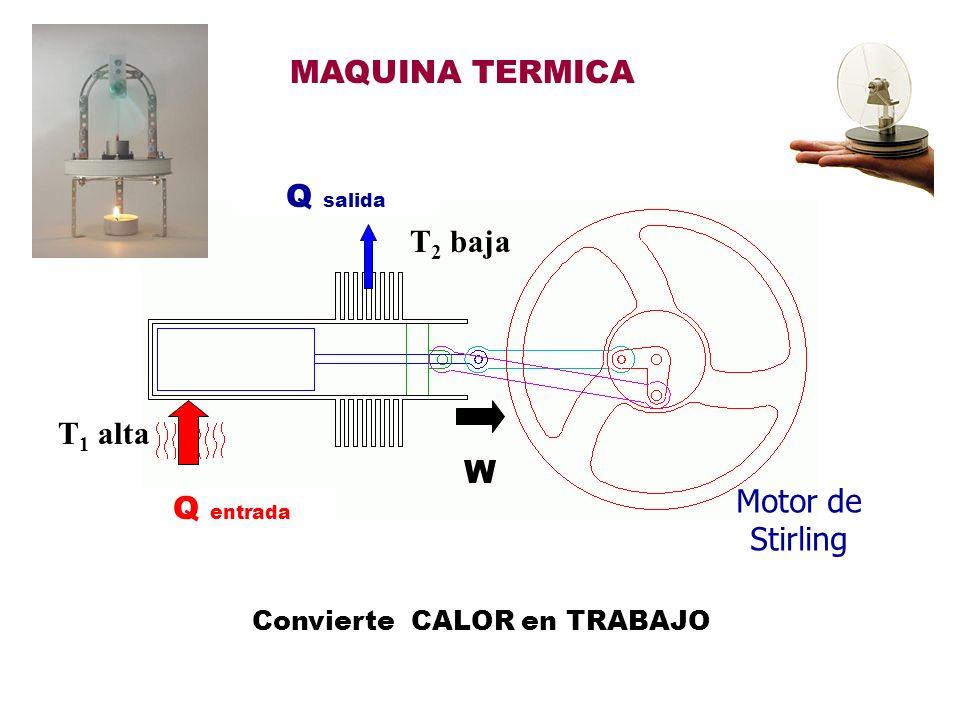 MAQUINA TERMICA Q salida T2 baja T1 alta W Motor de Q entrada Stirling