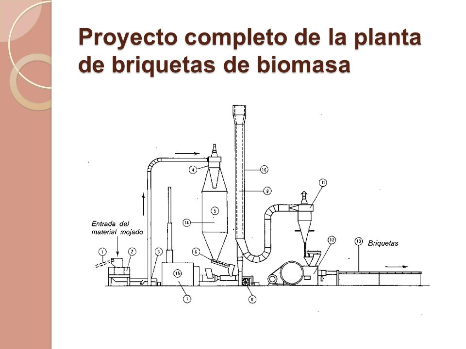 Proyecto completo de la planta de briquetas de biomasa