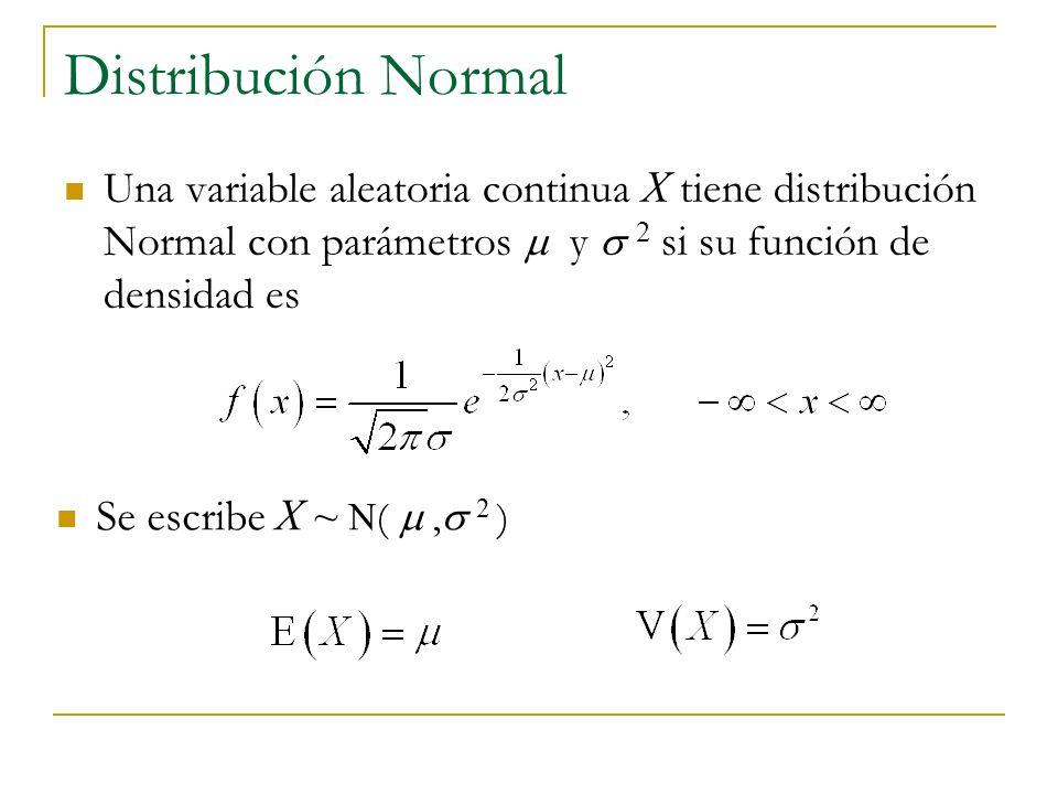 Distribución Normal Una variable aleatoria continua X tiene distribución Normal con parámetros  y  2 si su función de densidad es.