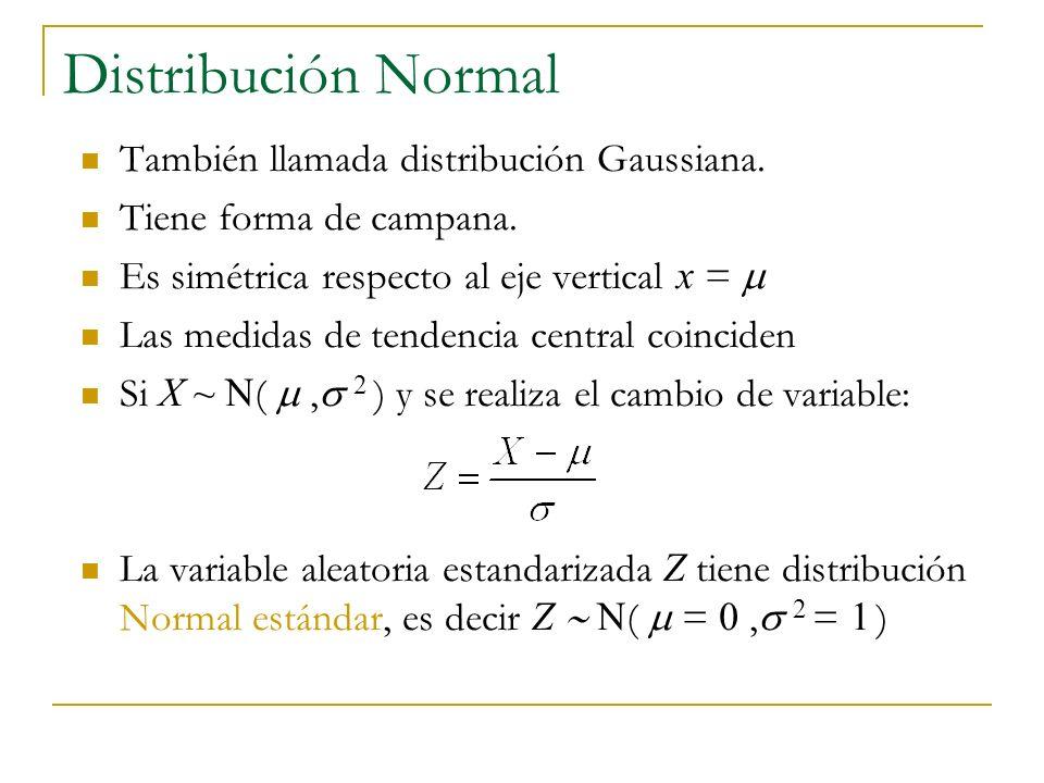 Distribución Normal También llamada distribución Gaussiana.