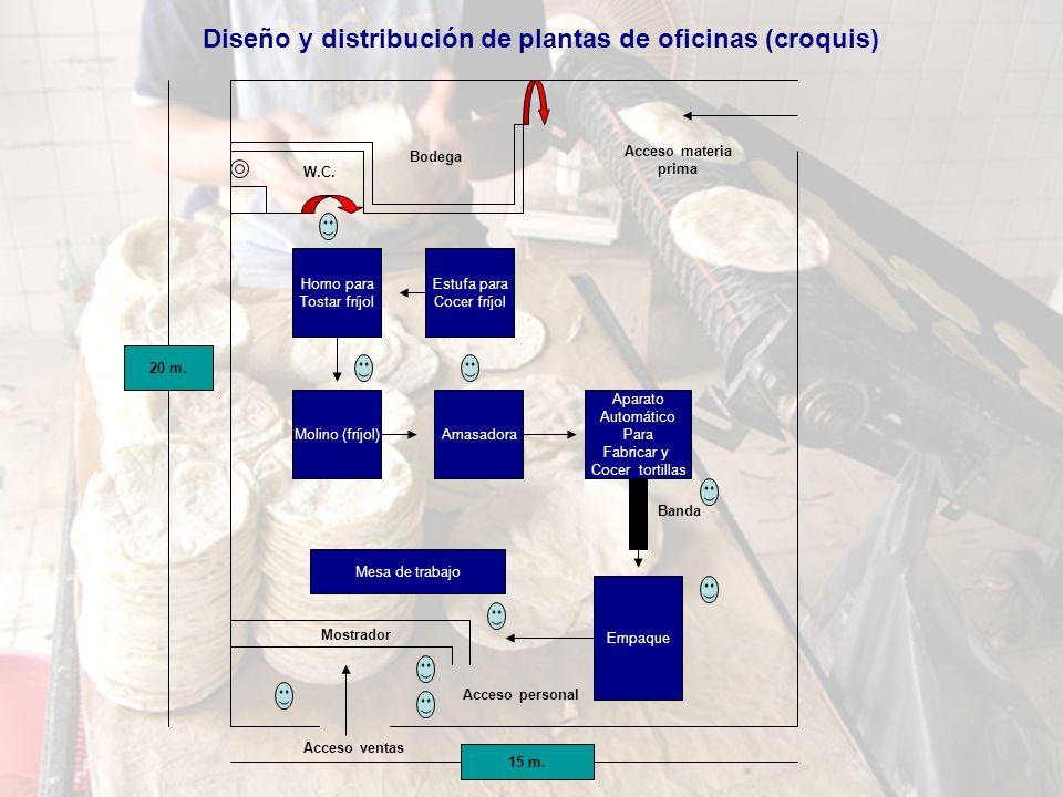 Diseño y distribución de plantas de oficinas (croquis)