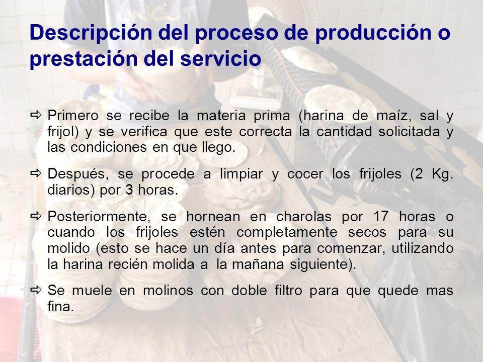 Descripción del proceso de producción o prestación del servicio