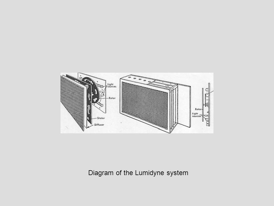 Diagram of the Lumidyne system