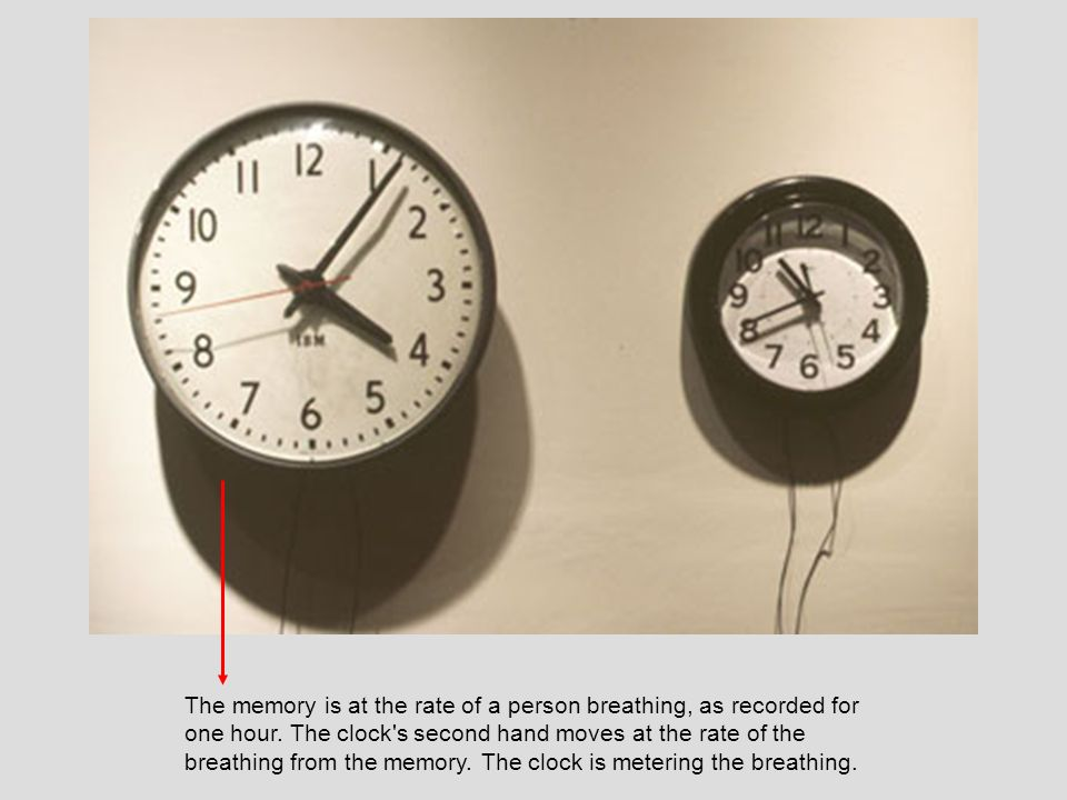 The memory is at the rate of a person breathing, as recorded for one hour.
