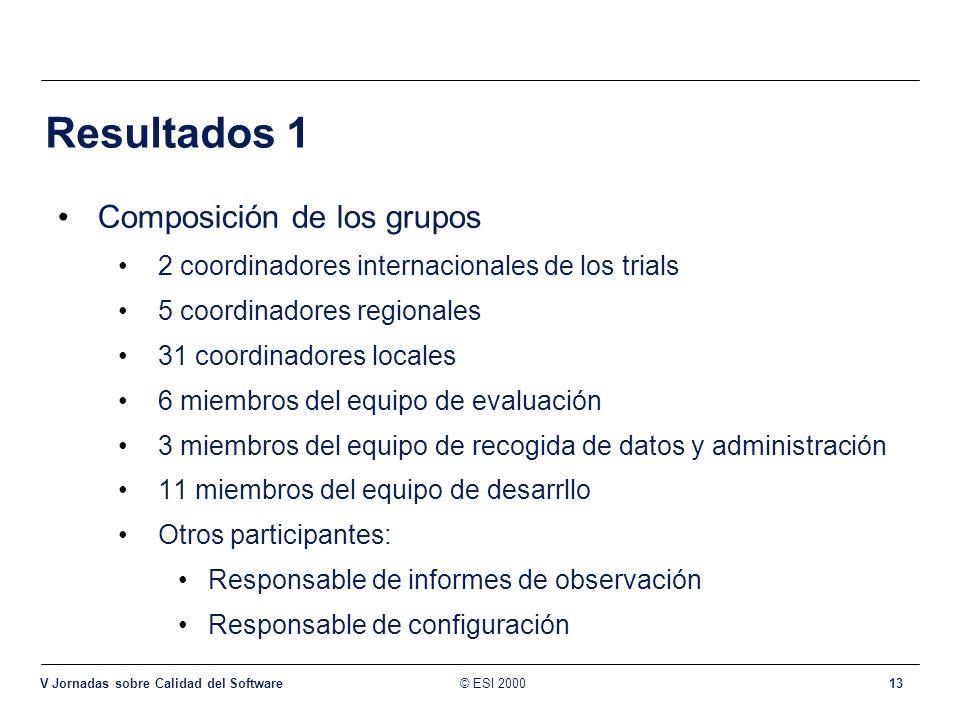 Resultados 1 Composición de los grupos