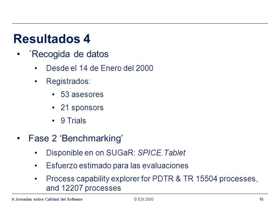 Resultados 4 ´Recogida de datos Fase 2 'Benchmarking'