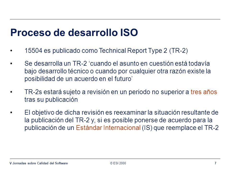 Proceso de desarrollo ISO