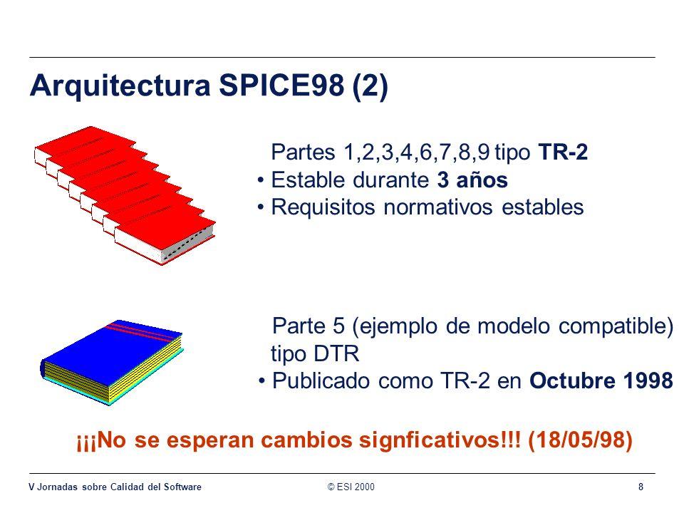 Arquitectura SPICE98 (2) Partes 1,2,3,4,6,7,8,9 tipo TR-2