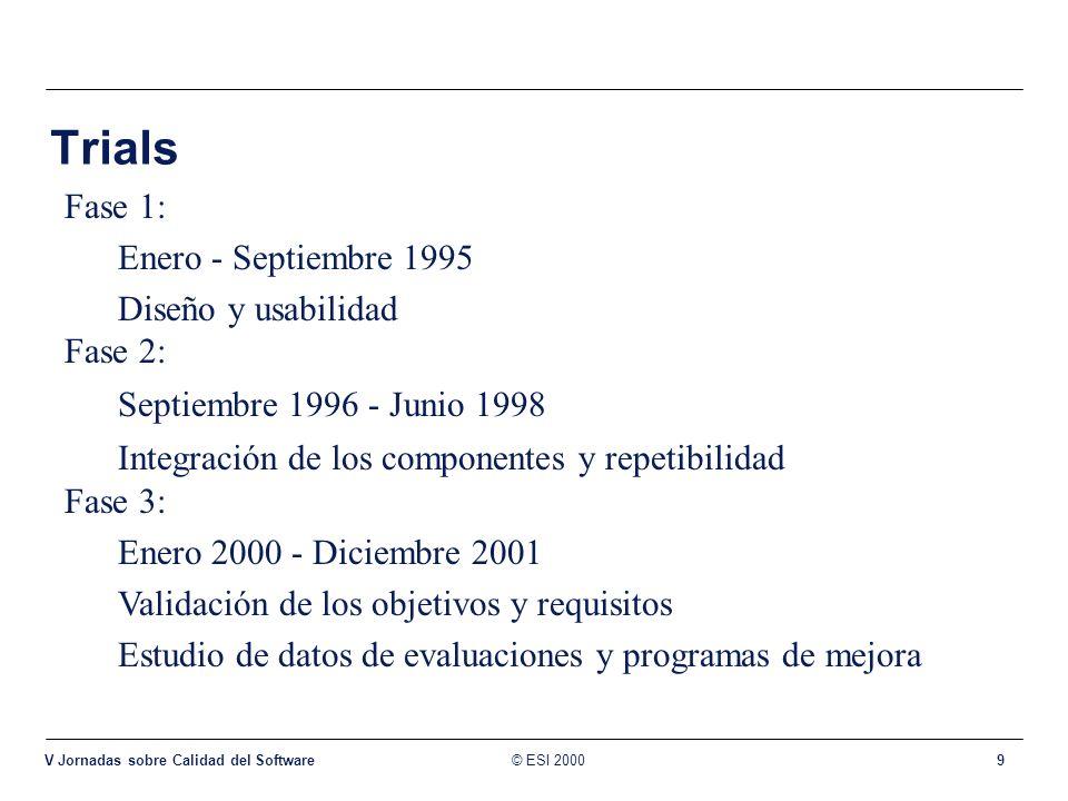Trials Fase 1: Enero - Septiembre 1995 Diseño y usabilidad Fase 2:
