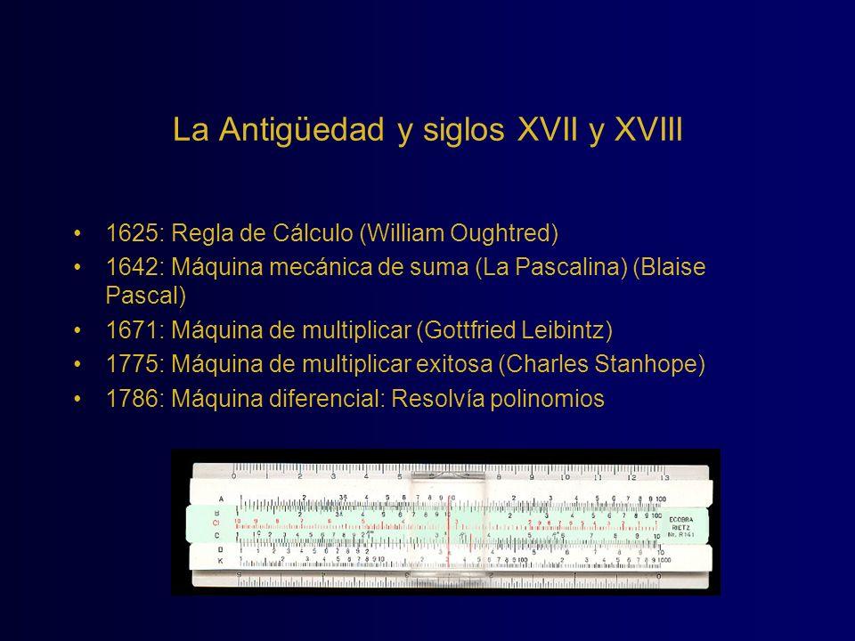 La Antigüedad y siglos XVII y XVIII