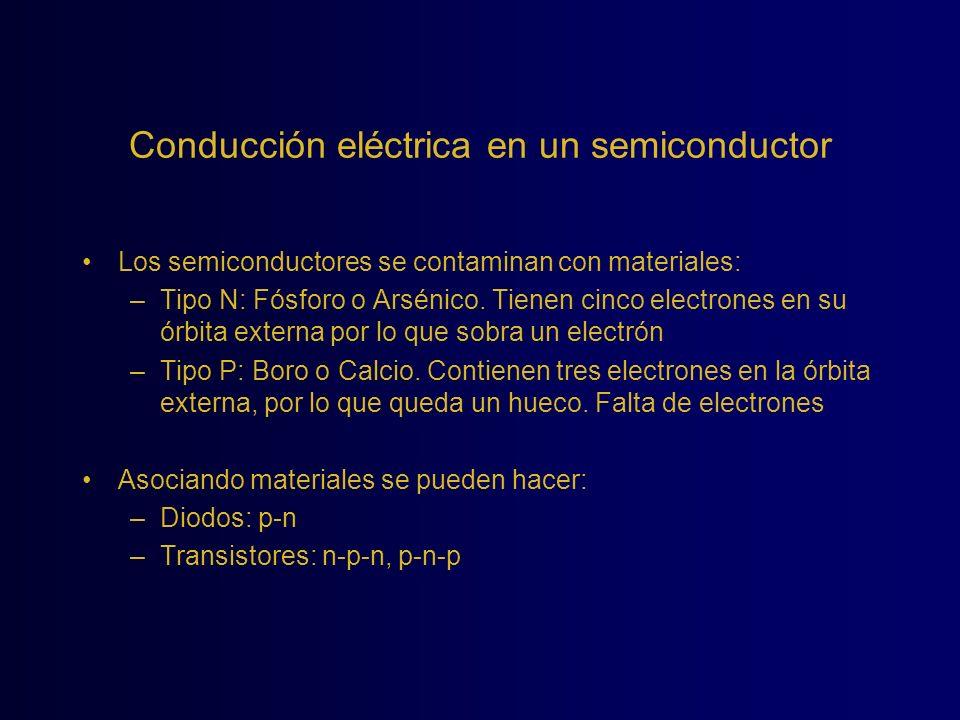 Conducción eléctrica en un semiconductor