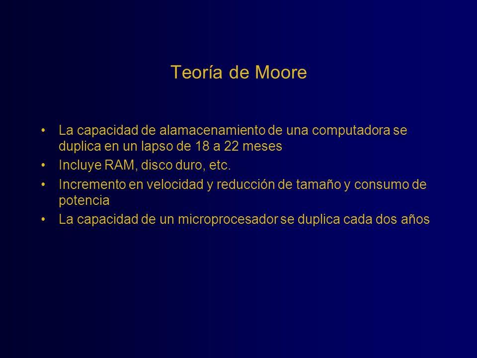 Teoría de Moore La capacidad de alamacenamiento de una computadora se duplica en un lapso de 18 a 22 meses.