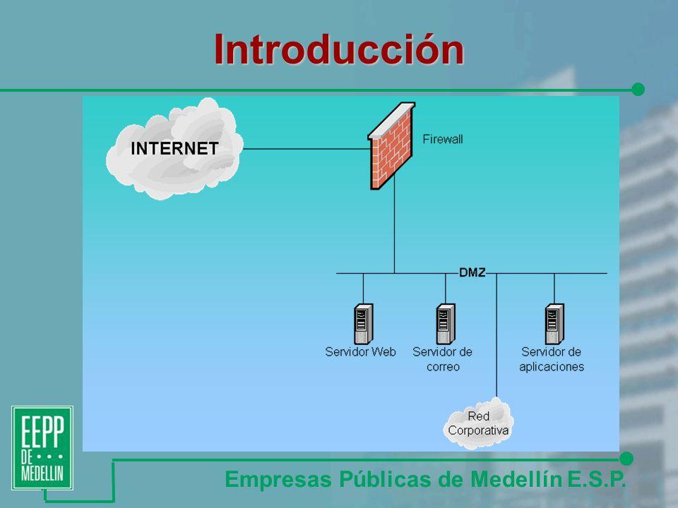 Introducción Empresas Públicas de Medellín E.S.P.