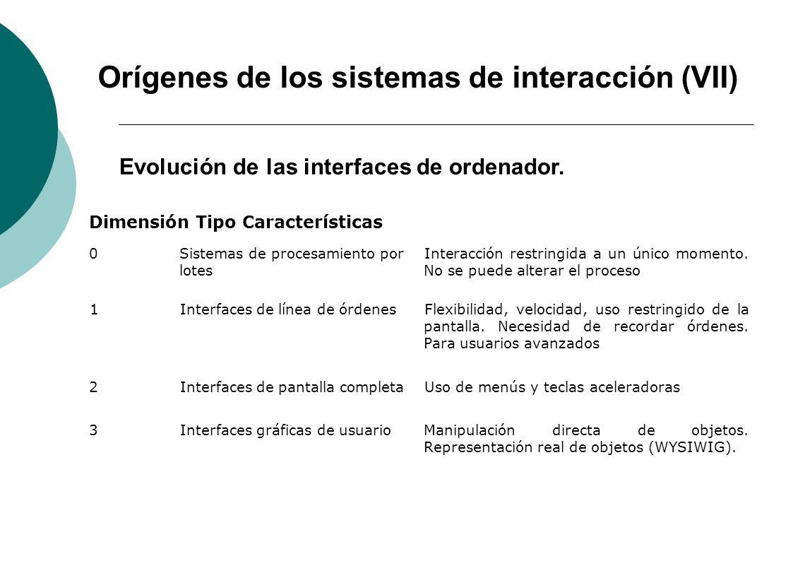 Orígenes de los sistemas de interacción (VII)