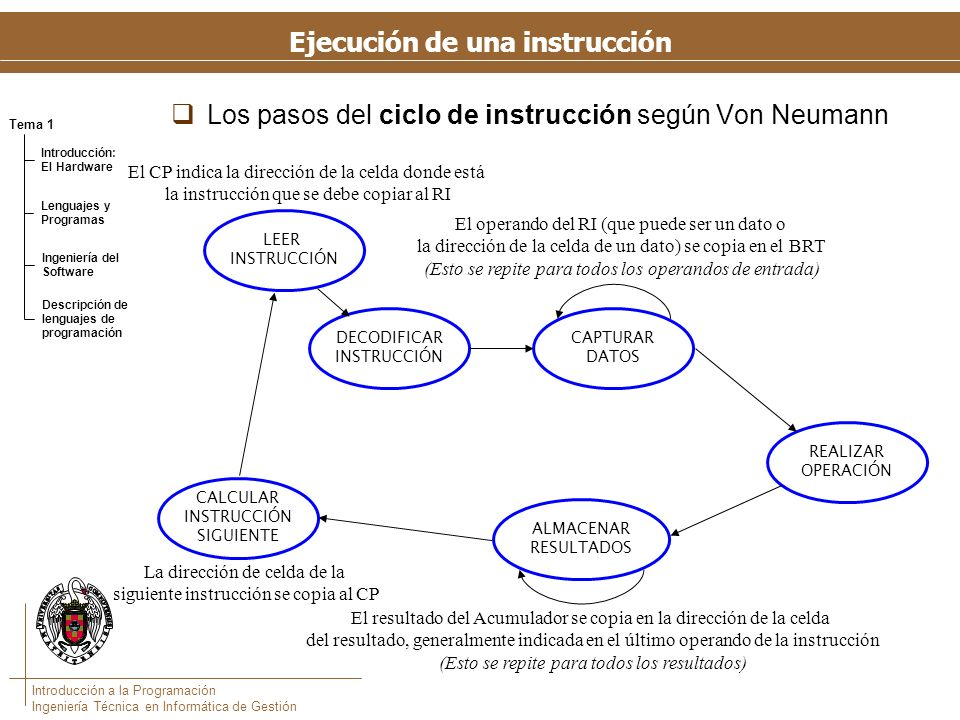 Ejecución de una instrucción (cont.)