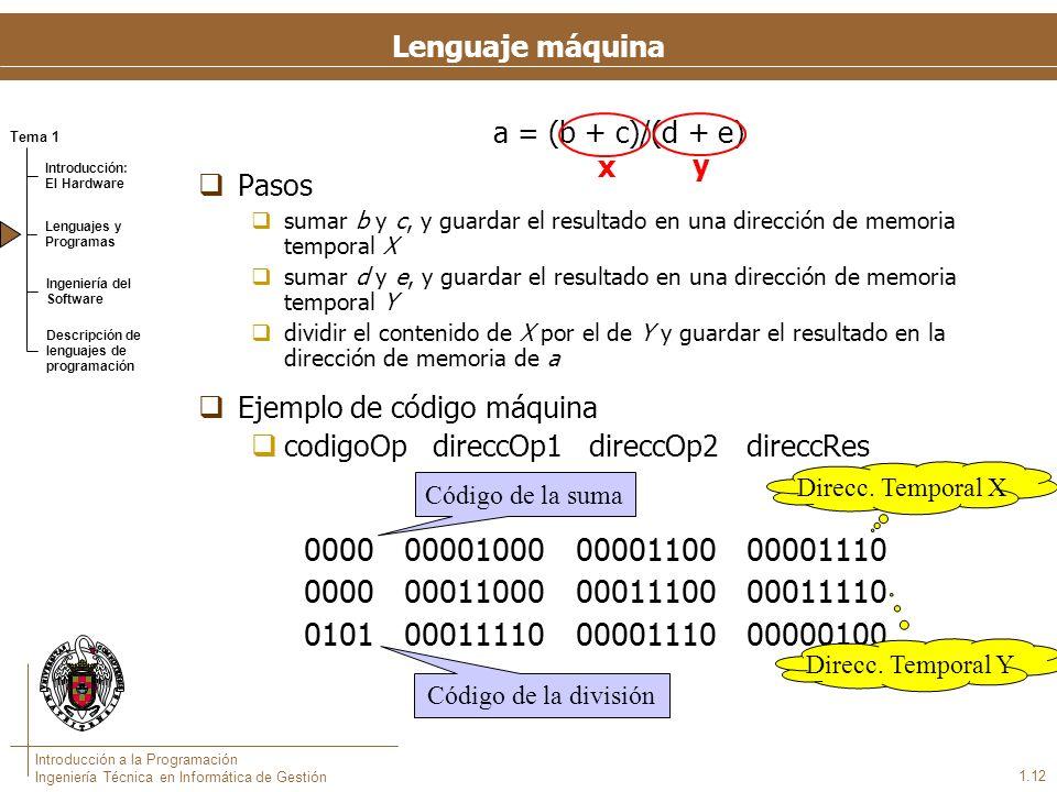 Lenguaje máquina (cont.)