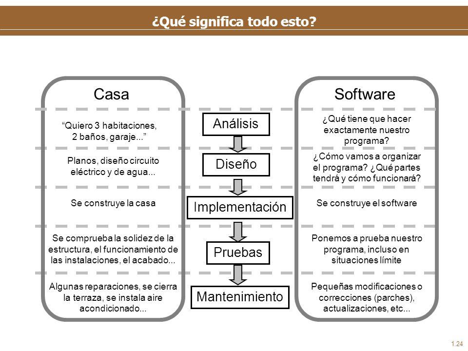 Fases en el desarrollo de una aplicación (cont.)