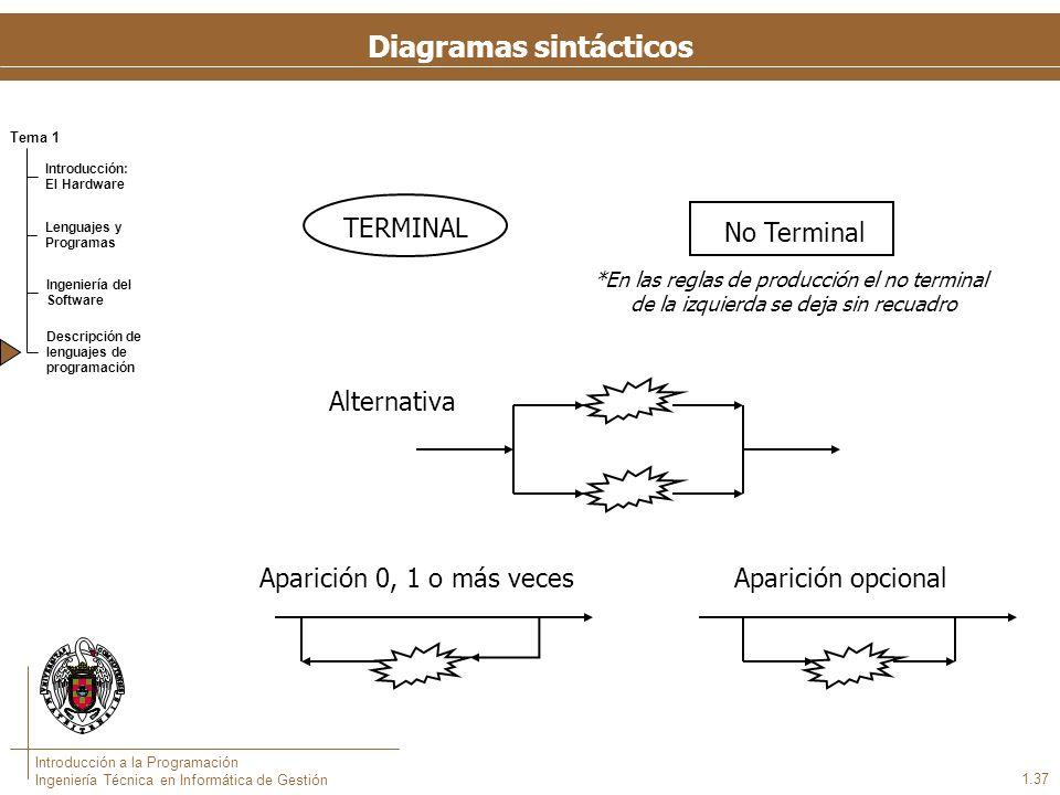 Diagramas sintácticos (cont.)