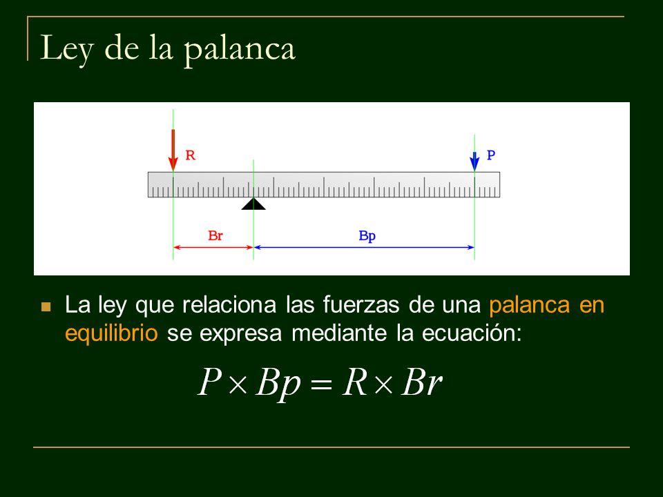 Ley de la palanca La ley que relaciona las fuerzas de una palanca en equilibrio se expresa mediante la ecuación: