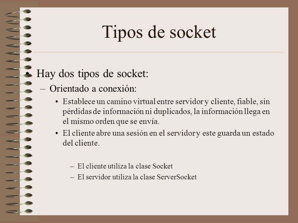 Tipos de socket Hay dos tipos de socket: Orientado a conexión: