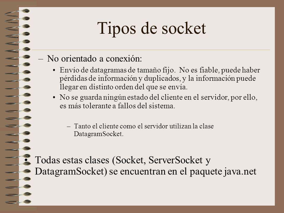 Tipos de socket No orientado a conexión: