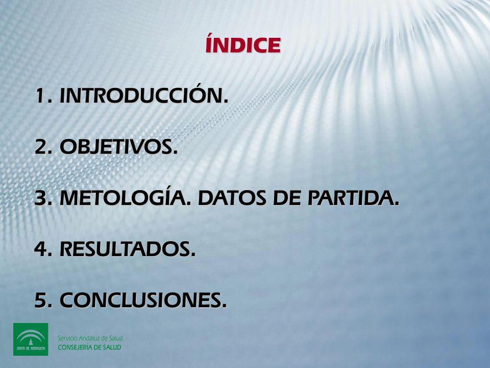 3. METOLOGÍA. DATOS DE PARTIDA.