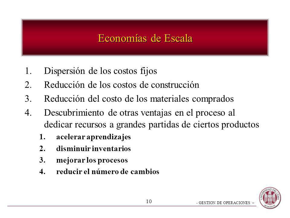 Economías de Escala Dispersión de los costos fijos