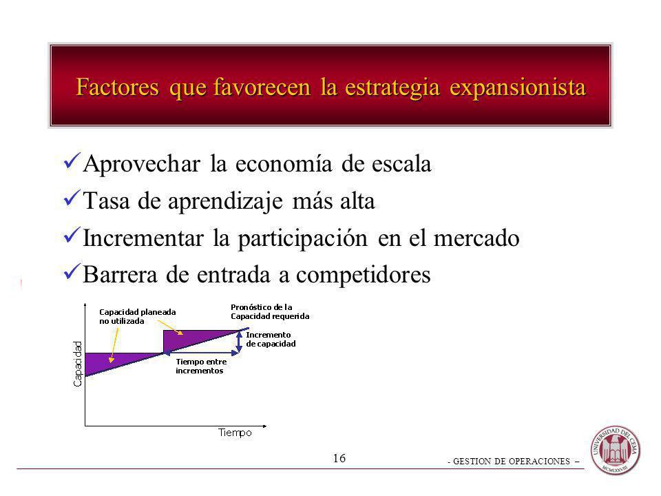 Factores que favorecen la estrategia expansionista