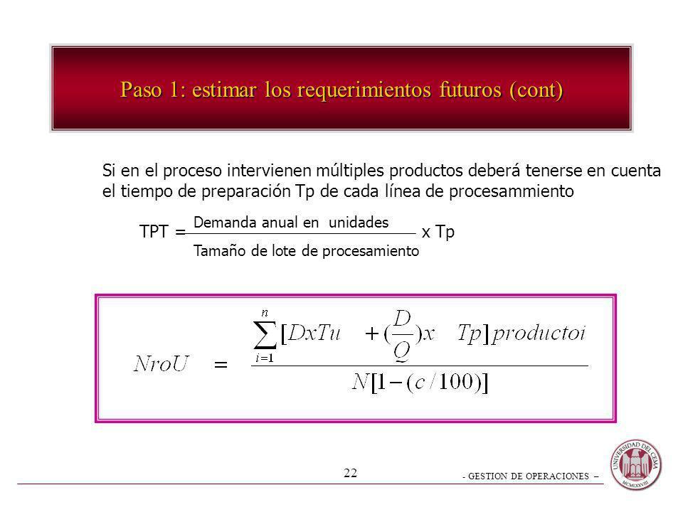 Paso 1: estimar los requerimientos futuros (cont)