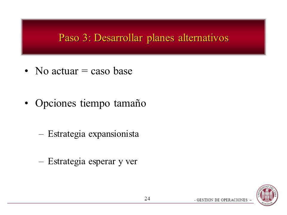 Paso 3: Desarrollar planes alternativos