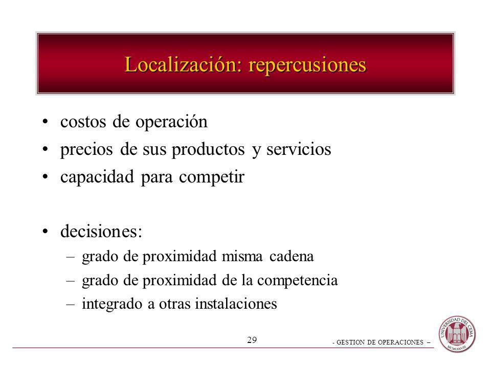 Localización: repercusiones