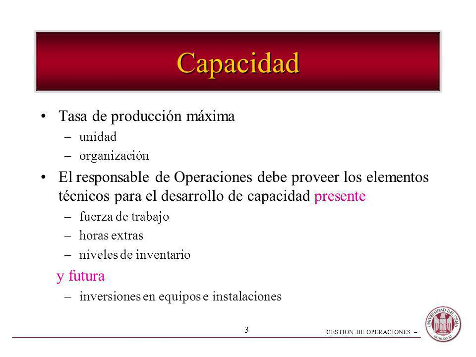 Capacidad Tasa de producción máxima