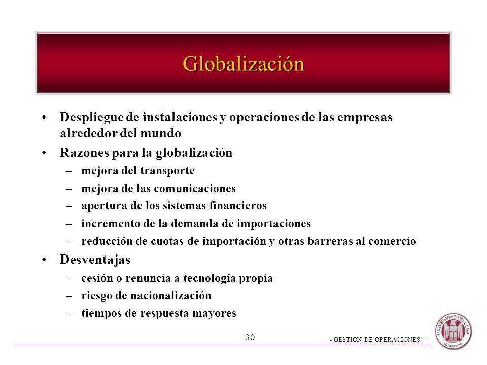 Globalización Despliegue de instalaciones y operaciones de las empresas alrededor del mundo. Razones para la globalización.