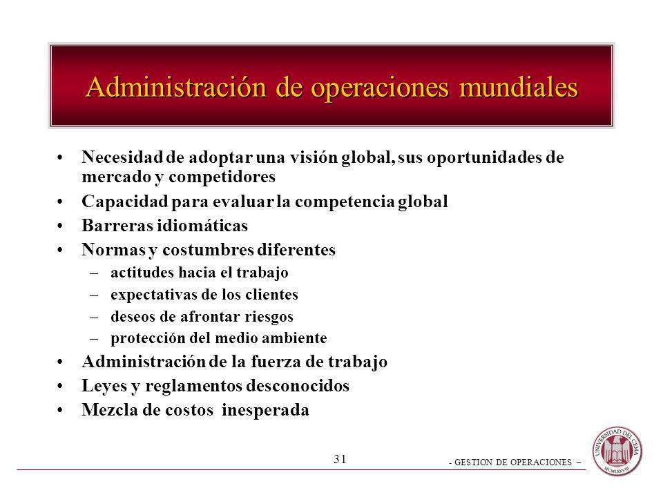 Administración de operaciones mundiales