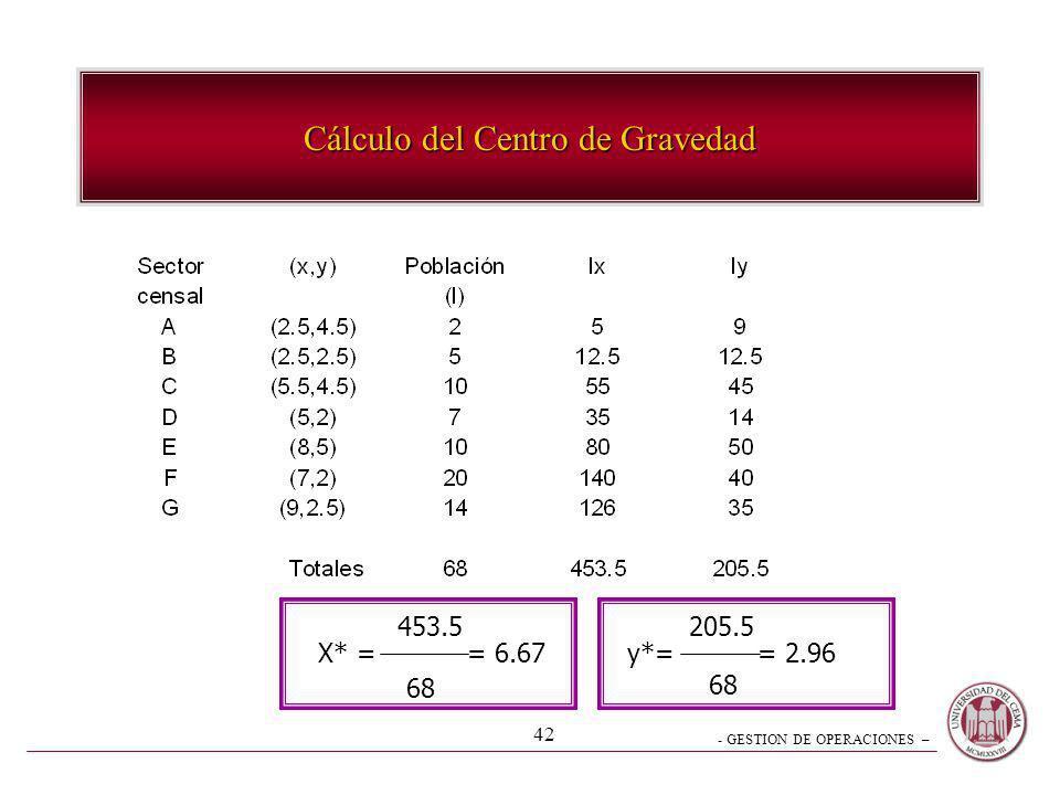 Cálculo del Centro de Gravedad